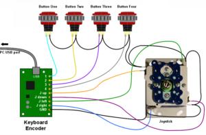 conexion cables controladora bartop arcade